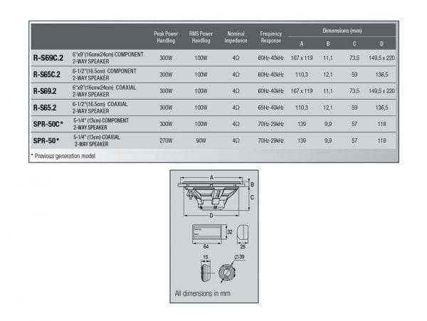 Chart-R-SERIES-SPEAKER